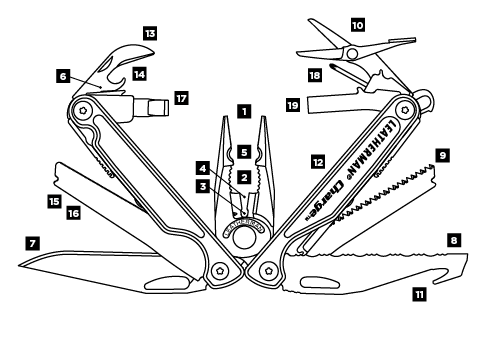 Leatherman Charge TTI Diagram
