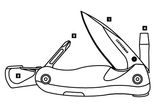 Складной нож Leatherman C33T Diagram