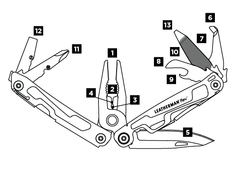 Leatherman Rev Diagram