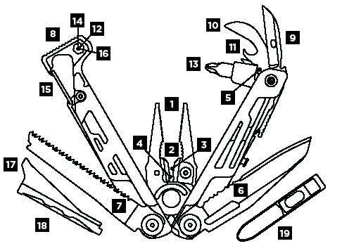 Leatherman Rev Diagram