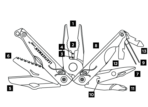 Leatherman Leap Diagram