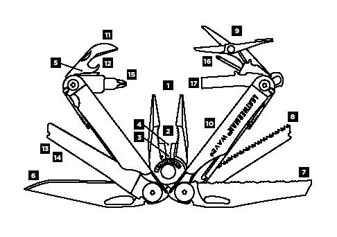 Leatherman Wave Diagram